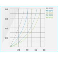 """Дренажно-распределительная, лучевая система для корпусов 14""""-16"""", Ду 50 или 1,5"""" или 1,05"""", фото , изображение 3"""