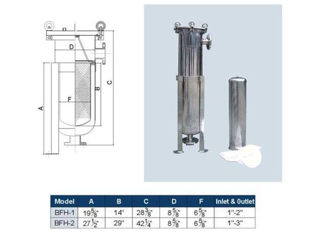 Корпус SUS 304-BFH-1 (фильтр мешочного типа) 20 м³/ч, фото